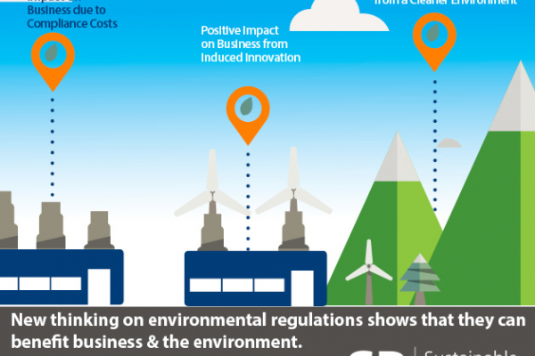 9 ways to design better environmental regulation